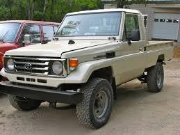 Ostetaan Toyota